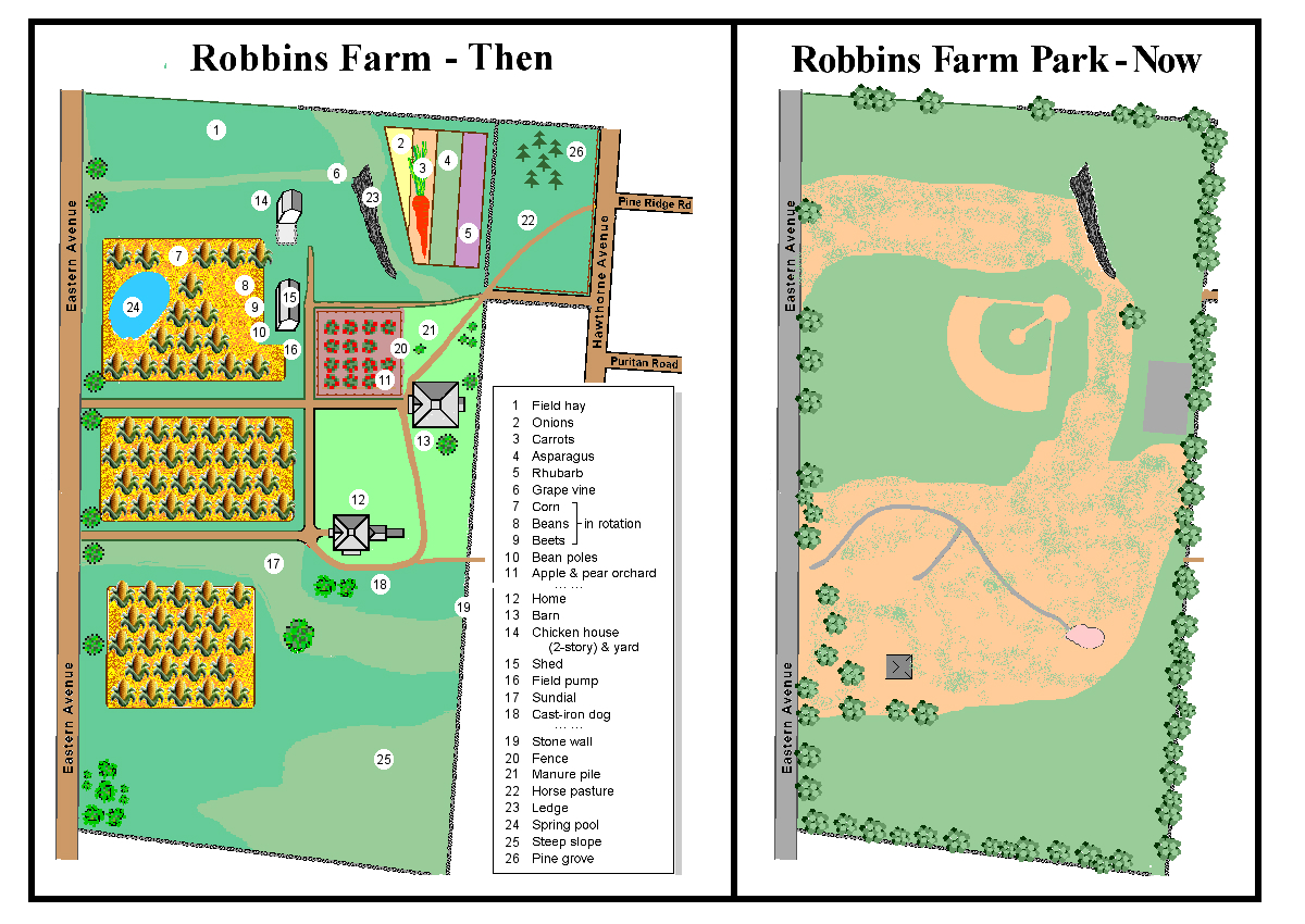 Robbins Farm then & now